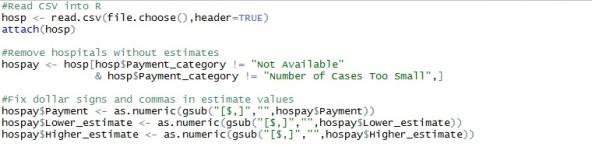 gsub code 1